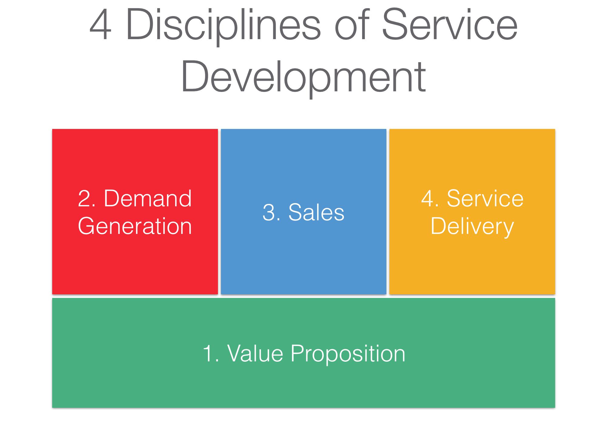 4_disciplines