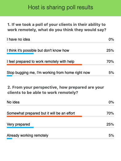Remote work readiness poll2