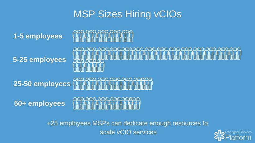 MSP sizes hiring vCIOs