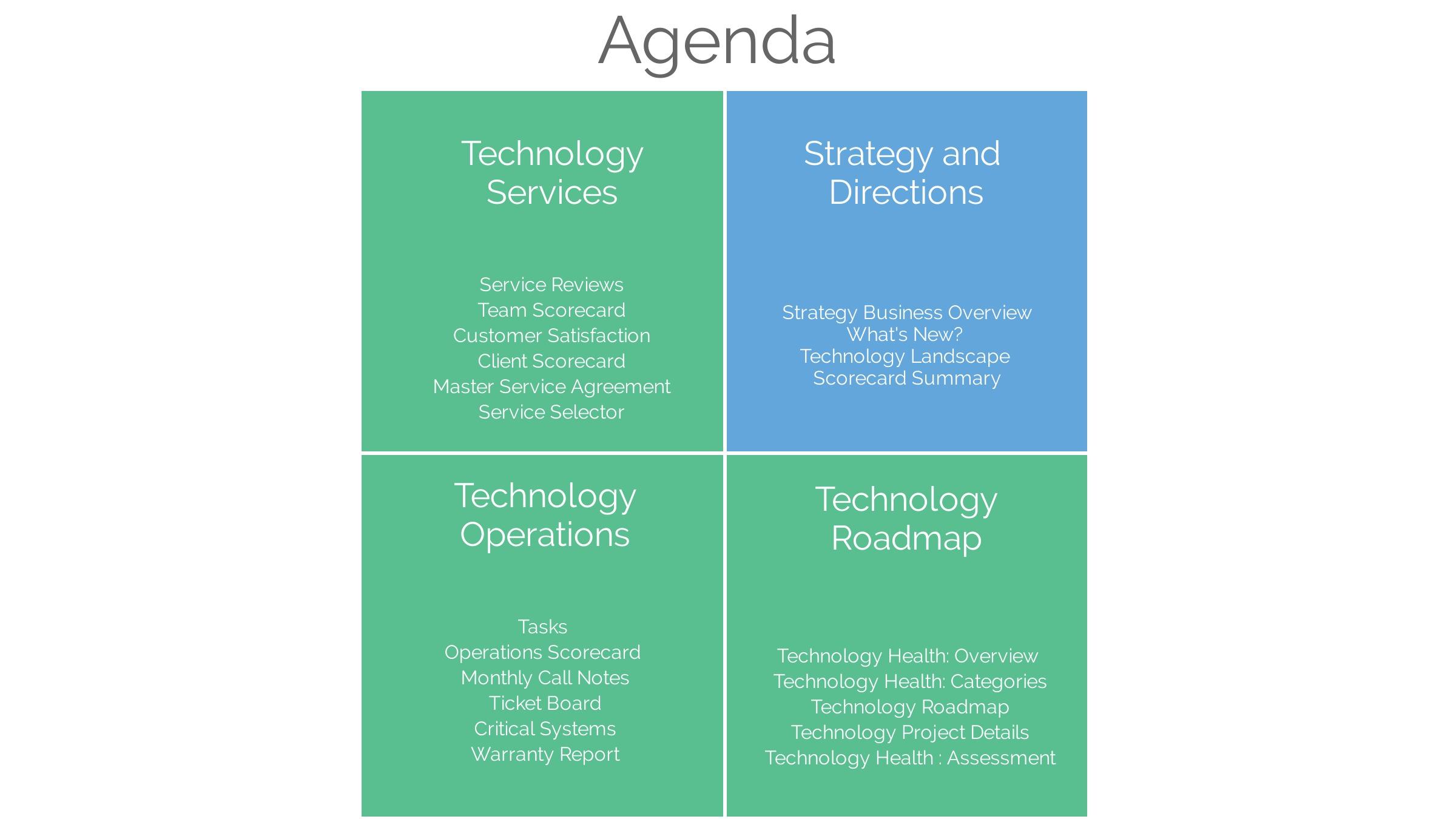 Expert QBR agenda