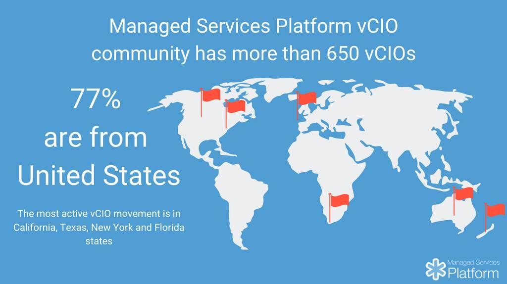 Managed Services Platform's vCIO Community